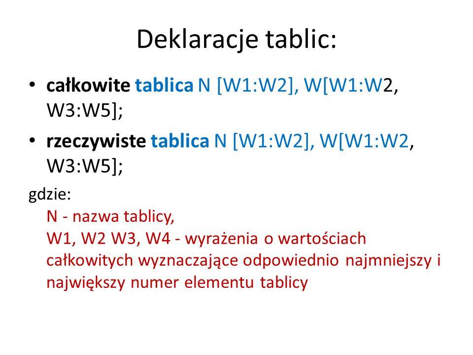 Deklaracje tablic: całkowite tablica N [W1:W2], W[W1:W2, W3:W5];